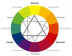 Выбор сочетания разных цветов